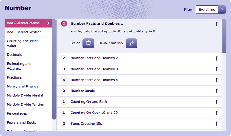 Mymaths Bringing Maths Alive Faqs